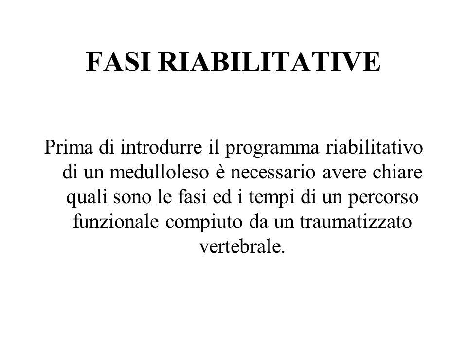 FASI RIABILITATIVE Prima di introdurre il programma riabilitativo di un medulloleso è necessario avere chiare quali sono le fasi ed i tempi di un perc
