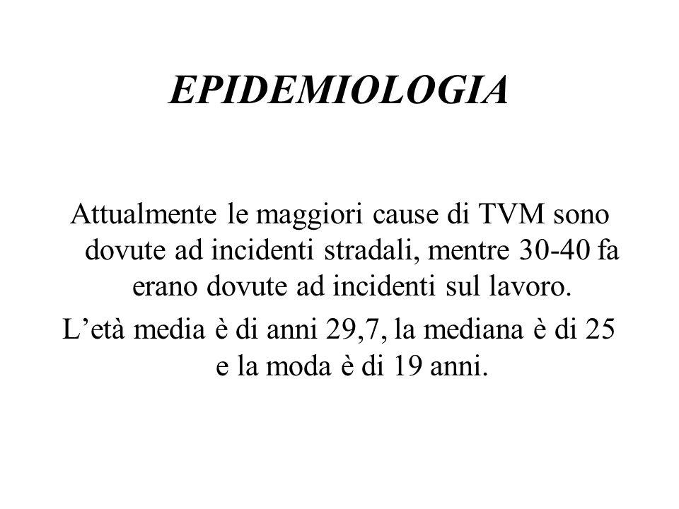 EPIDEMIOLOGIA Attualmente le maggiori cause di TVM sono dovute ad incidenti stradali, mentre 30-40 fa erano dovute ad incidenti sul lavoro. Letà media