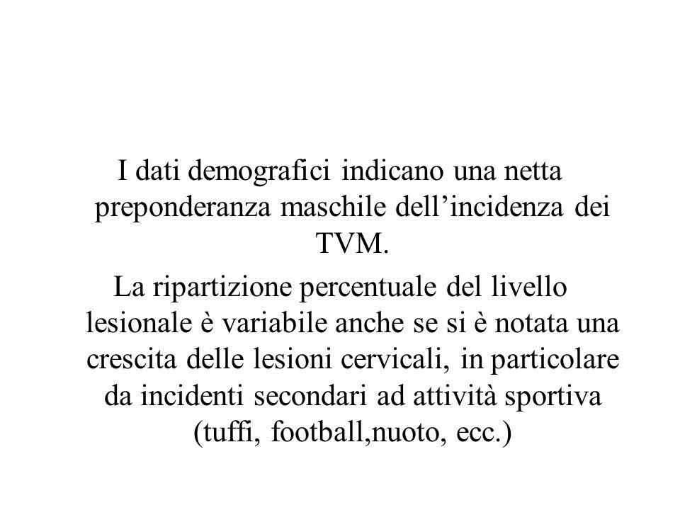 I dati demografici indicano una netta preponderanza maschile dellincidenza dei TVM. La ripartizione percentuale del livello lesionale è variabile anch