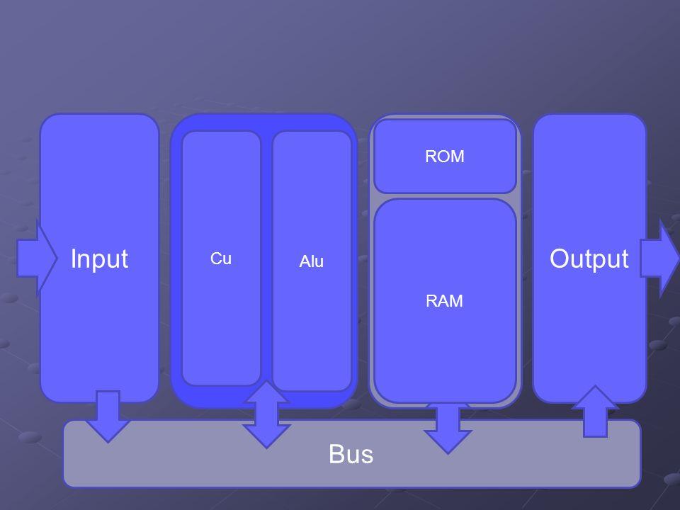 InputOutput Bus ROM RAM Cu Alu