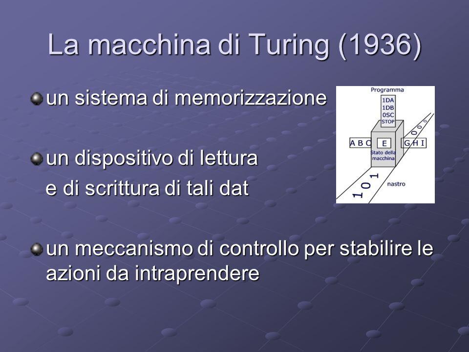 La macchina di Turing (1936) un sistema di memorizzazione un dispositivo di lettura e di scrittura di tali dat e di scrittura di tali dat un meccanism
