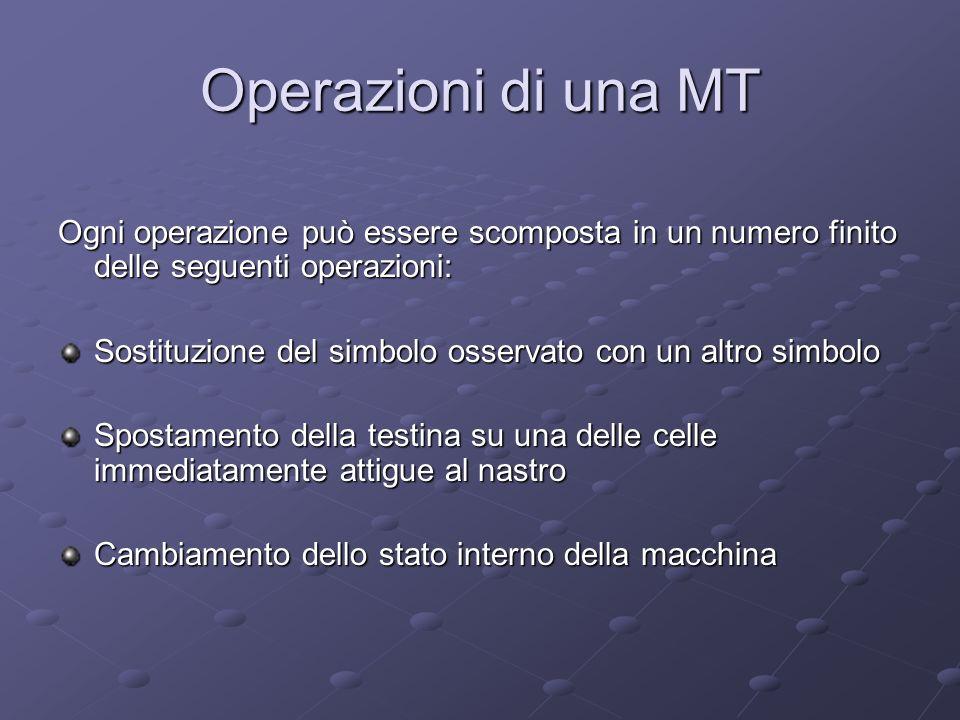 Operazioni di una MT Ogni operazione può essere scomposta in un numero finito delle seguenti operazioni: Sostituzione del simbolo osservato con un alt