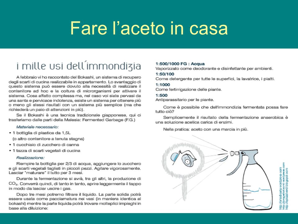 Fare laceto in casa