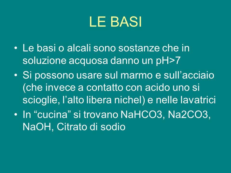 LE BASI Le basi o alcali sono sostanze che in soluzione acquosa danno un pH>7 Si possono usare sul marmo e sullacciaio (che invece a contatto con acid