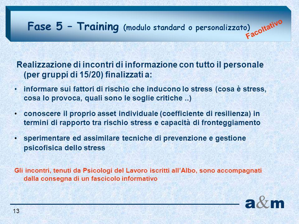 a&ma&m Fase 5 – Training (modulo standard o personalizzato) Facoltativo Realizzazione di incontri di informazione con tutto il personale (per gruppi d