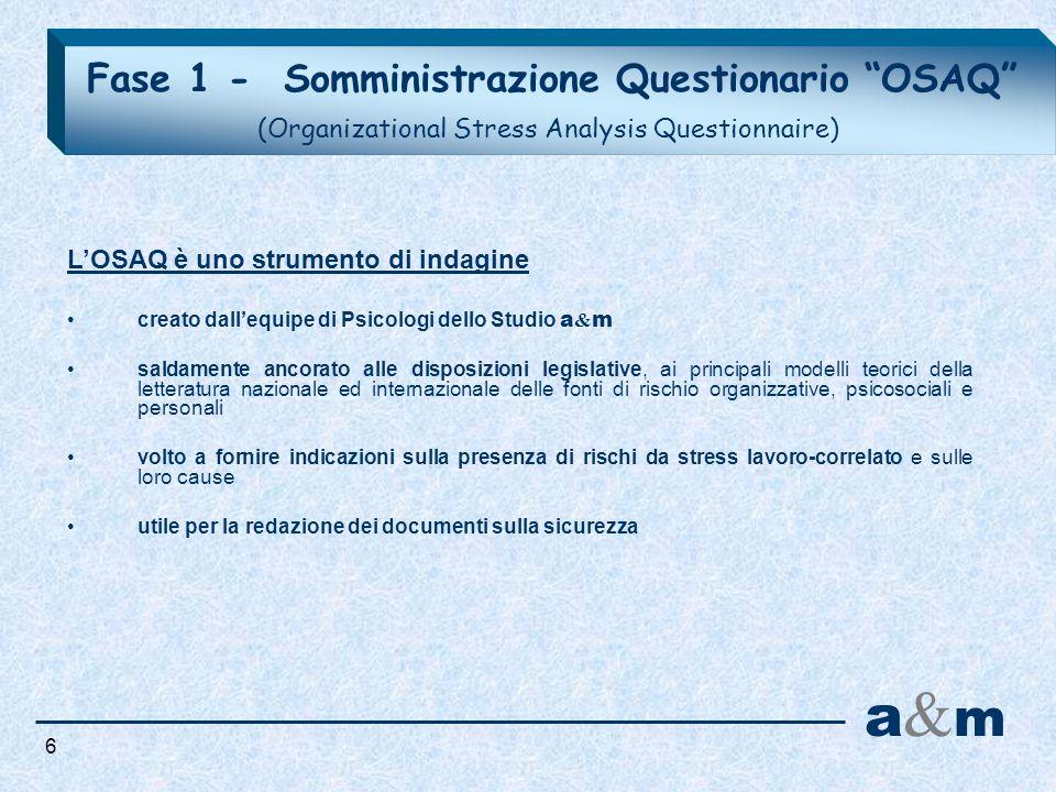 Fase 1 - Somministrazione Questionario OSAQ (Organizational Stress Analysis Questionnaire) LOSAQ è uno strumento di indagine creato dallequipe di Psic