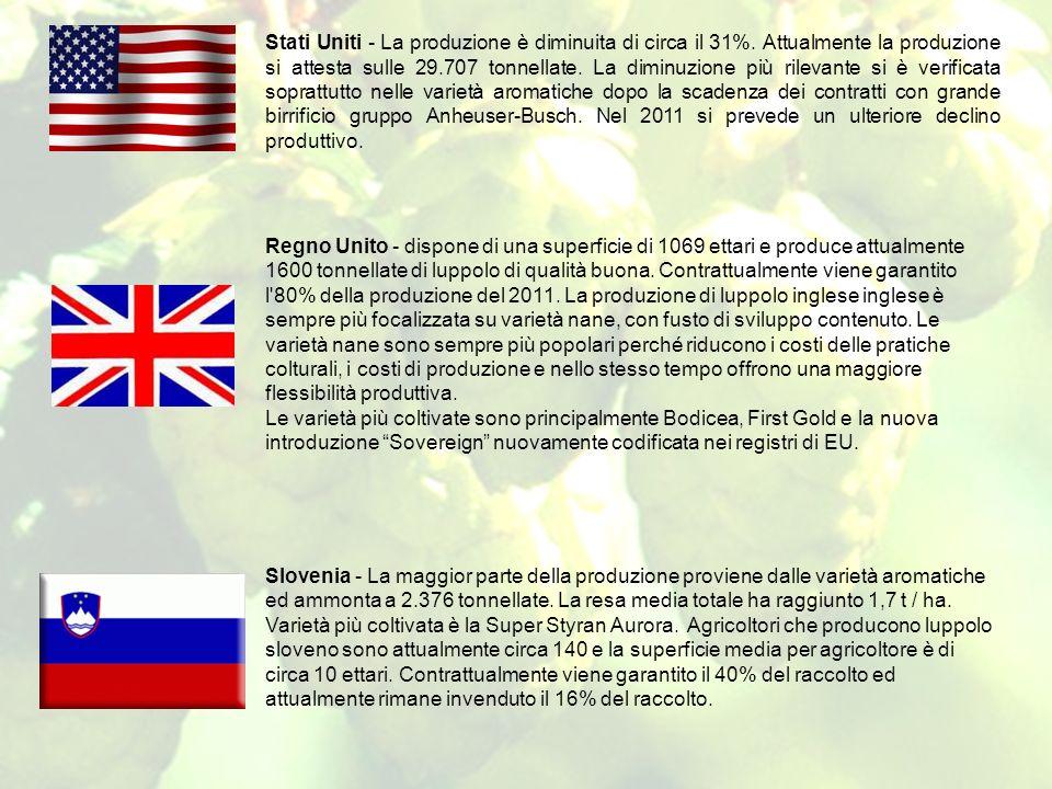 Slovenia - La maggior parte della produzione proviene dalle varietà aromatiche ed ammonta a 2.376 tonnellate. La resa media totale ha raggiunto 1,7 t