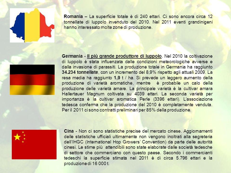 Germania - Il più grande produttore di luppolo. Nel 2010 la coltivazione di luppolo è stata influenzata dalle condizioni meteorologiche avverse e dall