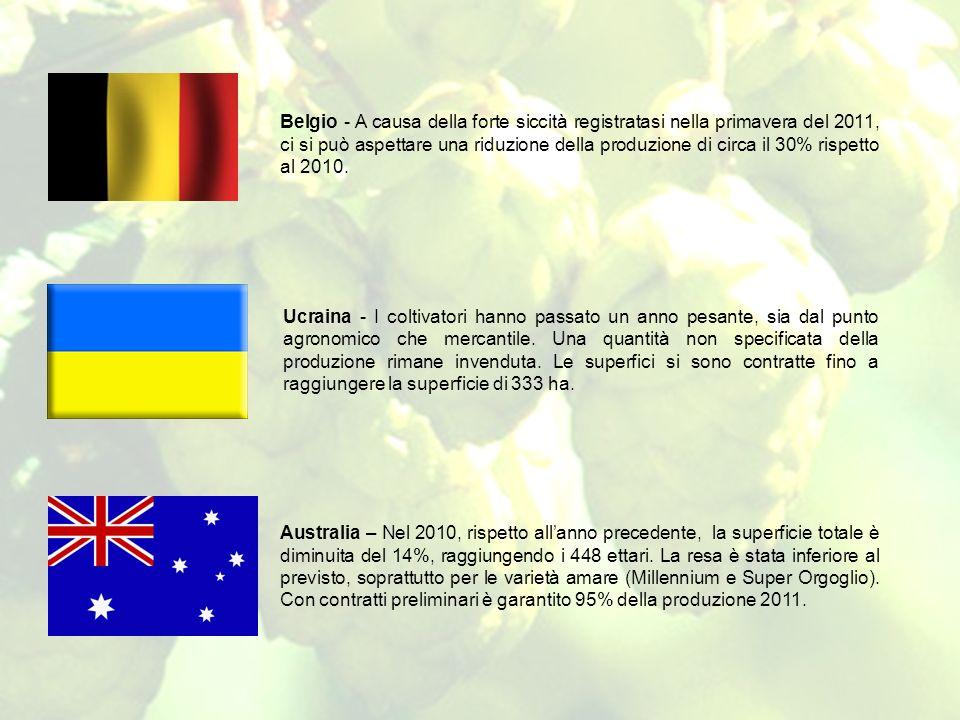 Belgio - A causa della forte siccità registratasi nella primavera del 2011, ci si può aspettare una riduzione della produzione di circa il 30% rispett