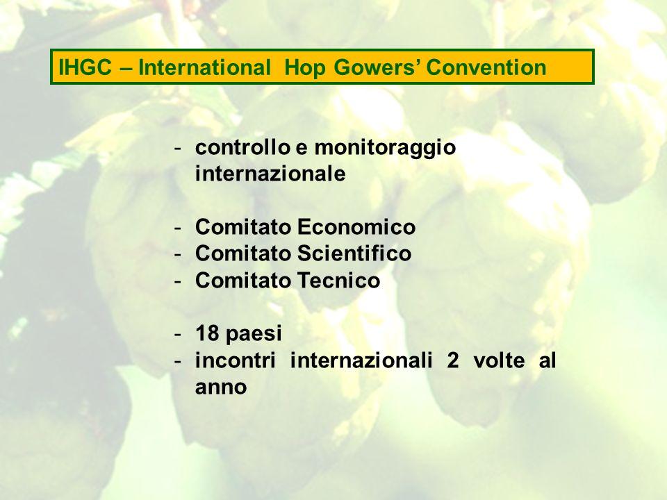 -controllo e monitoraggio internazionale -Comitato Economico -Comitato Scientifico -Comitato Tecnico -18 paesi -incontri internazionali 2 volte al ann