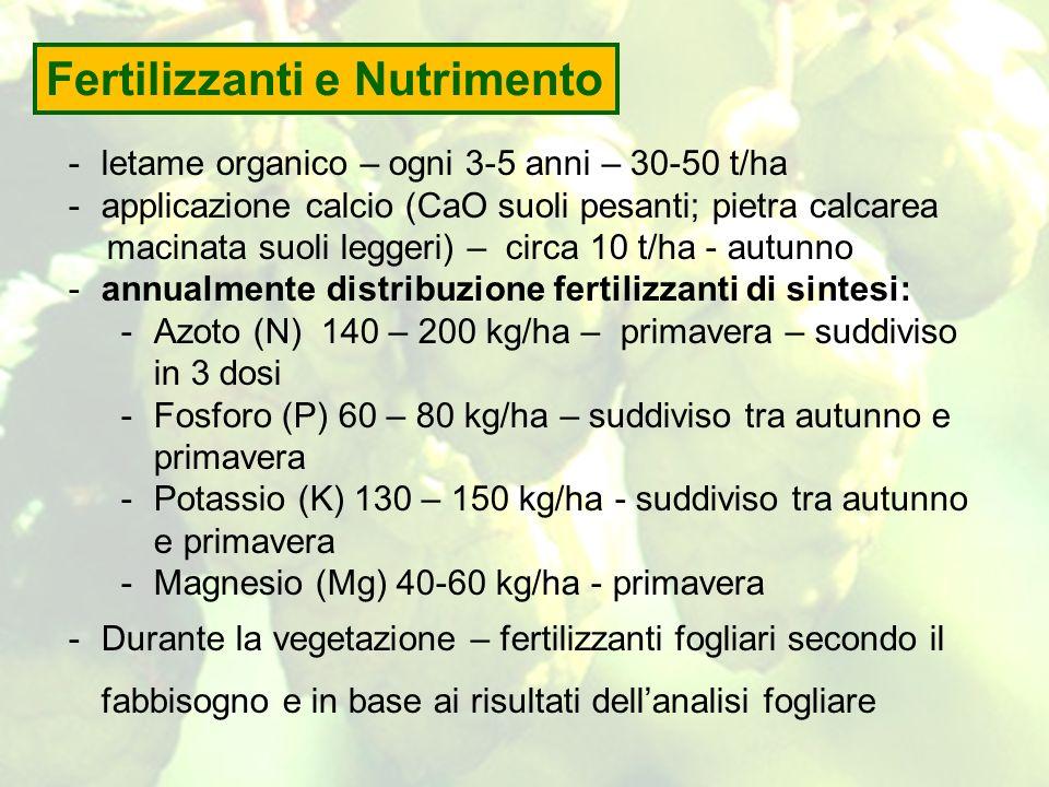 Fertilizzanti e Nutrimento -letame organico – ogni 3-5 anni – 30-50 t/ha -applicazione calcio (CaO suoli pesanti; pietra calcarea macinata suoli legge