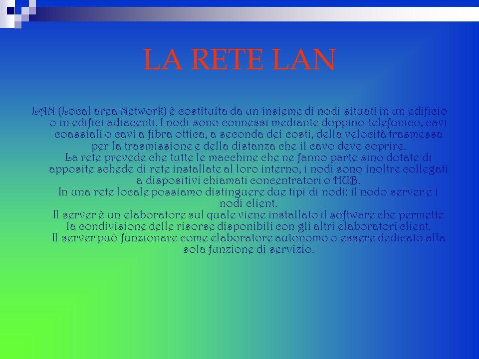 LA RETE LAN LAN (Local area Network) è costituita da un insieme di nodi situati in un edificio o in edifici adiacenti. I nodi sono connessi mediante d