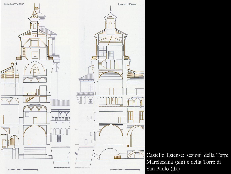 Castello Estense: sezioni della Torre Marchesana (sin) e della Torre di San Paolo (dx)