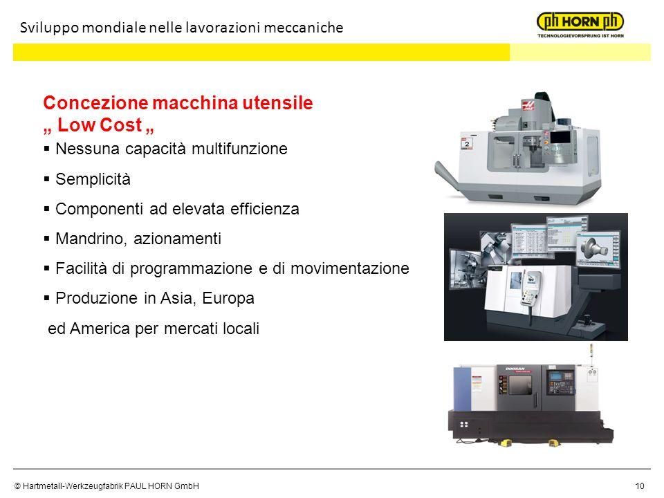 © Hartmetall-Werkzeugfabrik PAUL HORN GmbH10 Sviluppo mondiale nelle lavorazioni meccaniche Concezione macchina utensile Low Cost Nessuna capacità mul