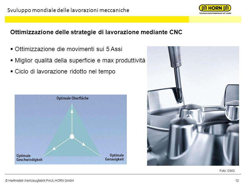 © Hartmetall-Werkzeugfabrik PAUL HORN GmbH12 Svuluppo mondiale delle lavorazioni meccaniche Ottimizzazione delle strategie di lavorazione mediante CNC