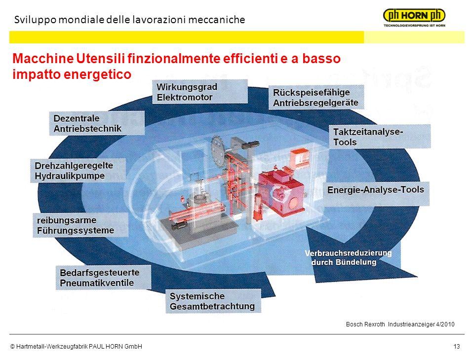 © Hartmetall-Werkzeugfabrik PAUL HORN GmbH13 Sviluppo mondiale delle lavorazioni meccaniche Maschinenkonzepte Macchine Utensili finzionalmente efficie
