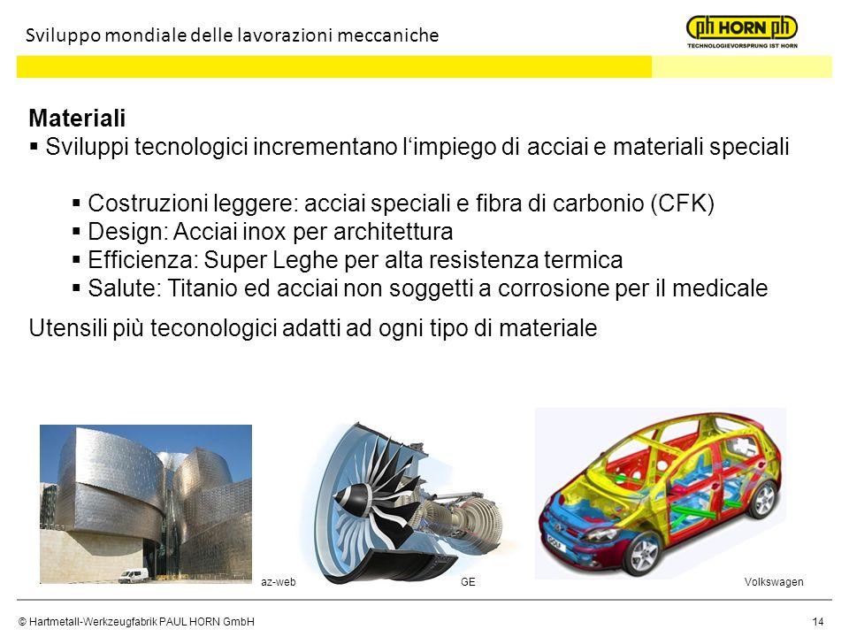 © Hartmetall-Werkzeugfabrik PAUL HORN GmbH14 Sviluppo mondiale delle lavorazioni meccaniche Materiali Sviluppi tecnologici incrementano limpiego di ac
