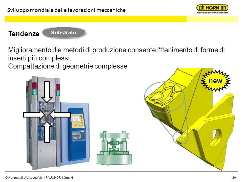 © Hartmetall-Werkzeugfabrik PAUL HORN GmbH 20 Tendenze Miglioramento die metodi di produzione consente lttenimento di forme di inserti più complessi.
