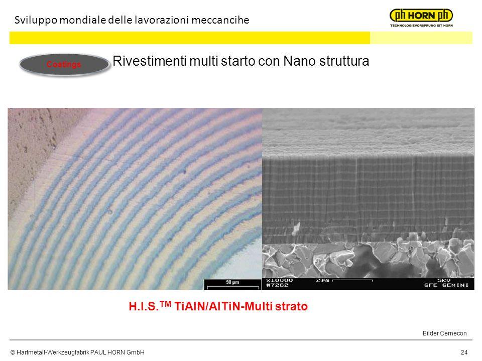 © Hartmetall-Werkzeugfabrik PAUL HORN GmbH 24 Rivestimenti multi starto con Nano struttura Sviluppo mondiale delle lavorazioni meccancihe Coatings H.I