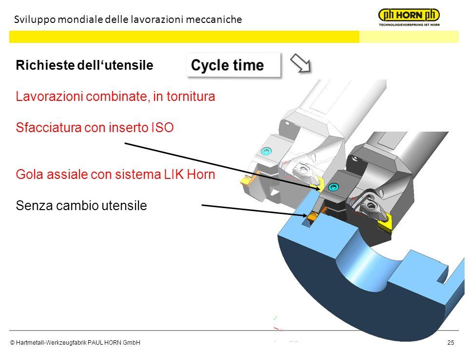 © Hartmetall-Werkzeugfabrik PAUL HORN GmbH 25 Richieste dellutensile Lavorazioni combinate, in tornitura Sfacciatura con inserto ISO Gola assiale con