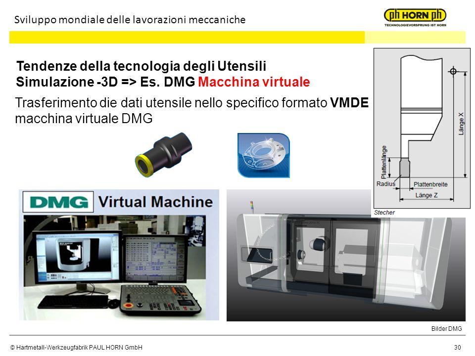 © Hartmetall-Werkzeugfabrik PAUL HORN GmbH 30 Tendenze della tecnologia degli Utensili Simulazione -3D => Es. DMG Macchina virtuale Sviluppo mondiale