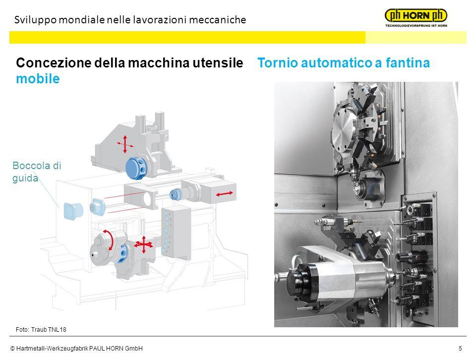 © Hartmetall-Werkzeugfabrik PAUL HORN GmbH5 Sviluppo mondiale nelle lavorazioni meccaniche Concezione della macchina utensile Tornio automatico a fant