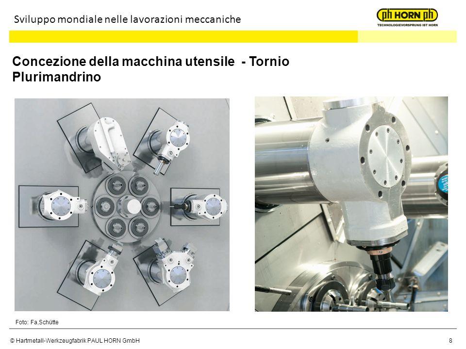 © Hartmetall-Werkzeugfabrik PAUL HORN GmbH8 Sviluppo mondiale nelle lavorazioni meccaniche Concezione della macchina utensile - Tornio Plurimandrino F