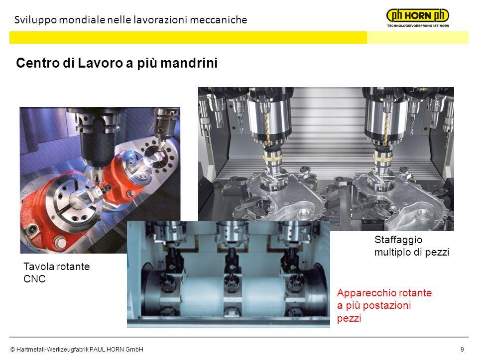 © Hartmetall-Werkzeugfabrik PAUL HORN GmbH9 Sviluppo mondiale nelle lavorazioni meccaniche Centro di Lavoro a più mandrini Tavola rotante CNC Staffagg
