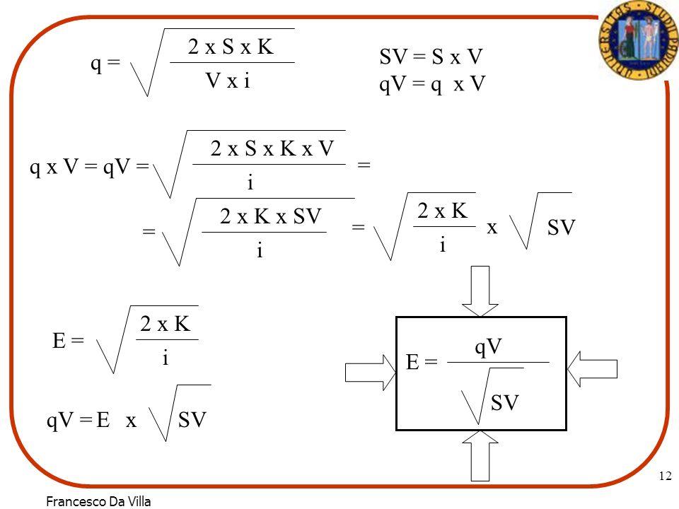 Francesco Da Villa 12 q = 2 x S x K V x i SV = S x V qV = q x V q x V = qV = 2 x S x K x V i 2 x K x SV i = = = 2 x K i x SV qV =xSVE 2 x K i E = SV q
