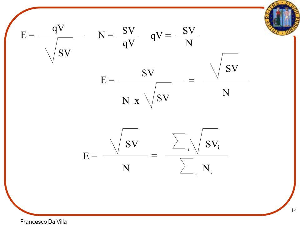Francesco Da Villa 14 E = SV qV SV qV N = qV = SV N E = SV N x SV = N E = SV N N = i i i i