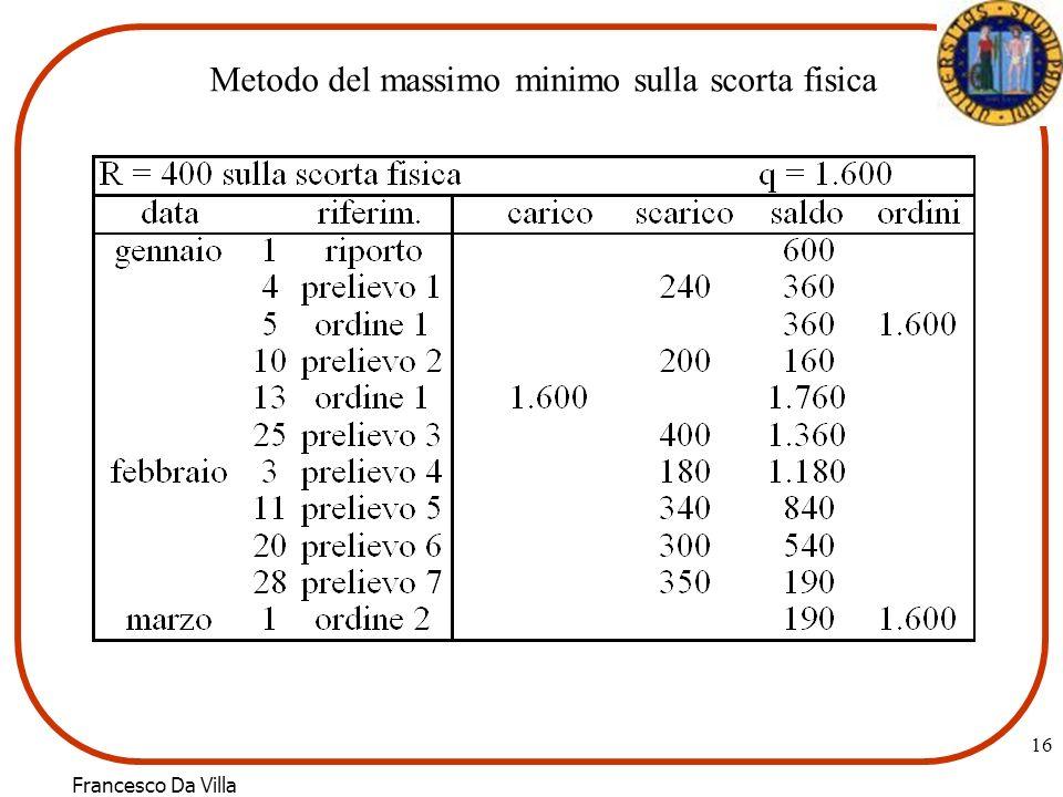 Francesco Da Villa 16 Metodo del massimo minimo sulla scorta fisica