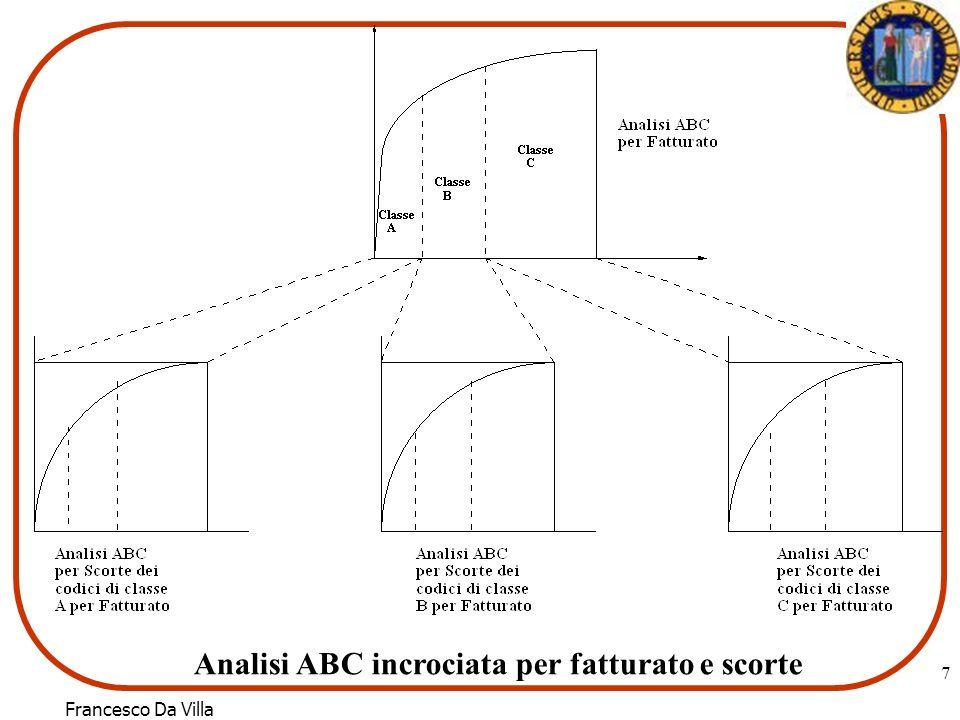 7 Analisi ABC incrociata per fatturato e scorte