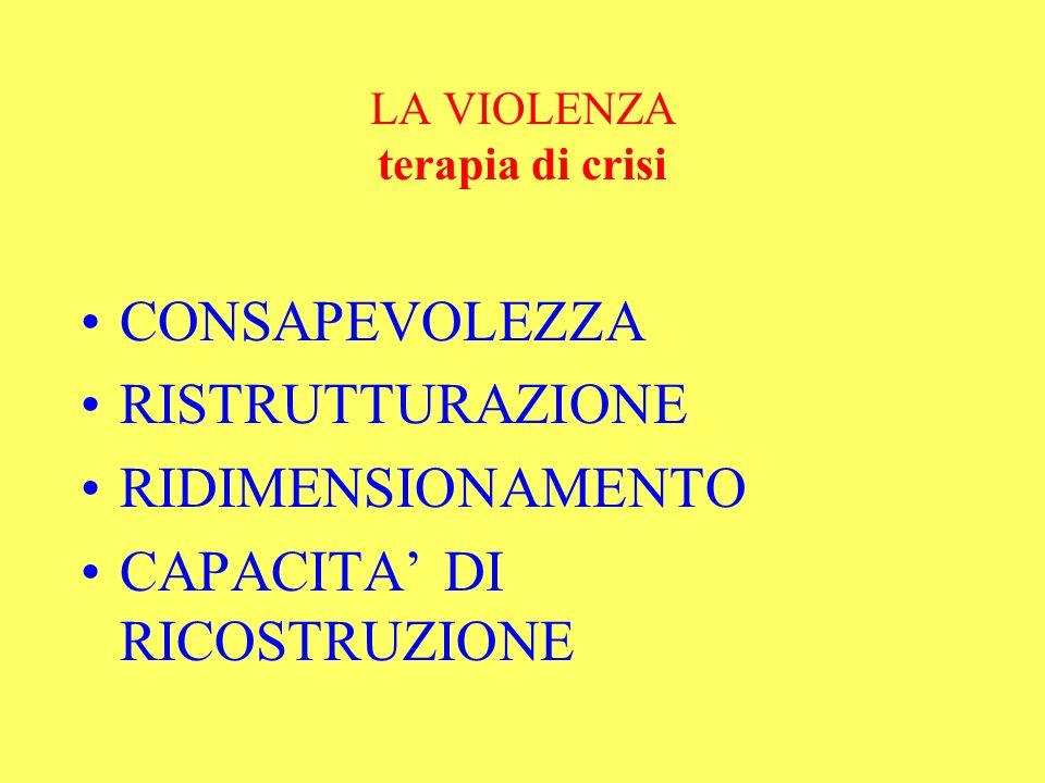 LA VIOLENZA terapia di crisi CONSAPEVOLEZZA RISTRUTTURAZIONE RIDIMENSIONAMENTO CAPACITA DI RICOSTRUZIONE