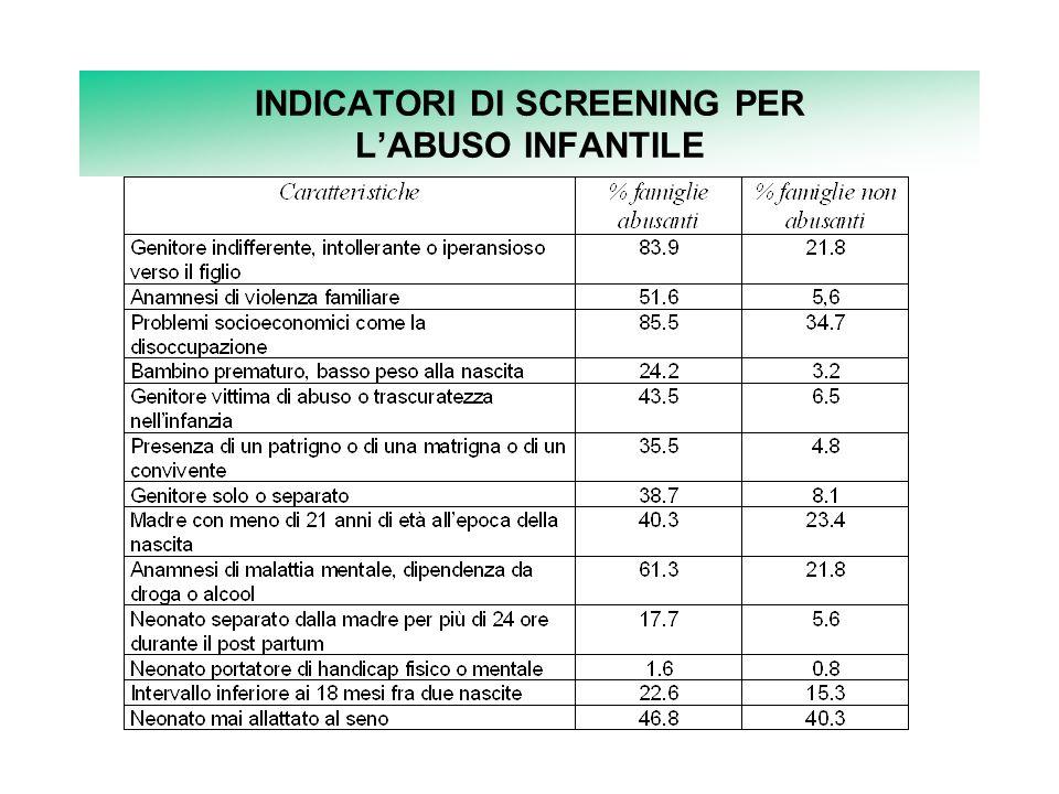 INDICATORI DI SCREENING PER LABUSO INFANTILE