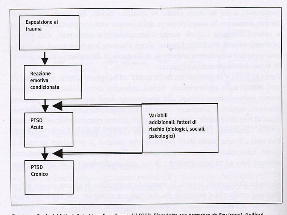 DISTURBO POST- TRAUMATICO DA STRESS (definizione DSM IV) B: levento traumatico viene persistente- mente rivissuto in uno o più dei modi seguenti: 1.