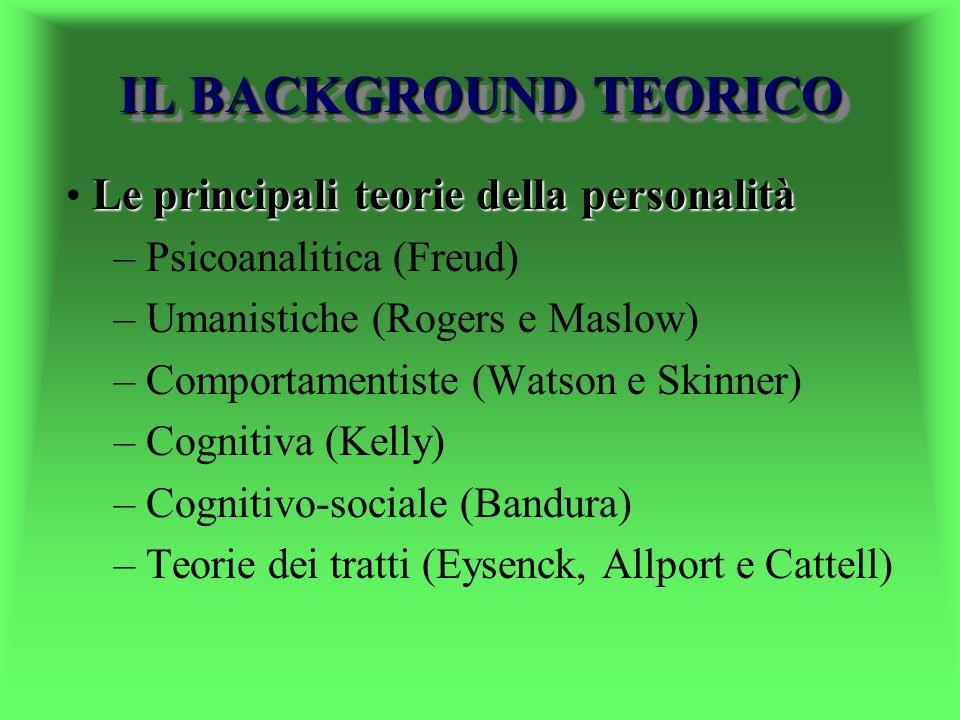 IL BACKGROUND TEORICO Le principali teorie della personalità – Psicoanalitica (Freud) – Umanistiche (Rogers e Maslow) – Comportamentiste (Watson e Ski