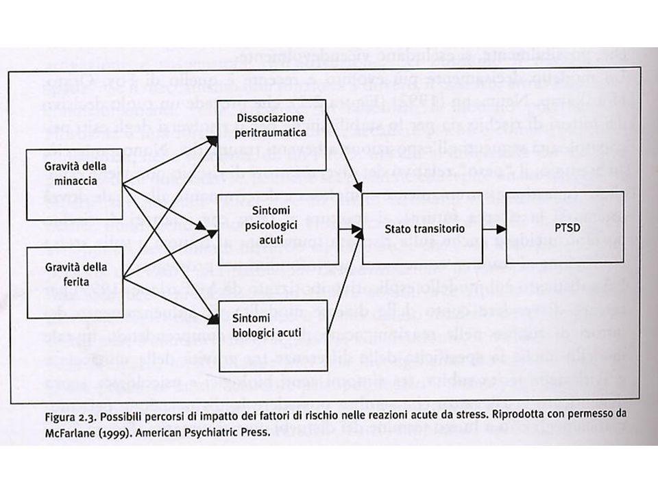 VITTIMOLOGIA Sparks (1982) la precipitazione la facilitazione la vulnerabilità la opportunità la attrattività