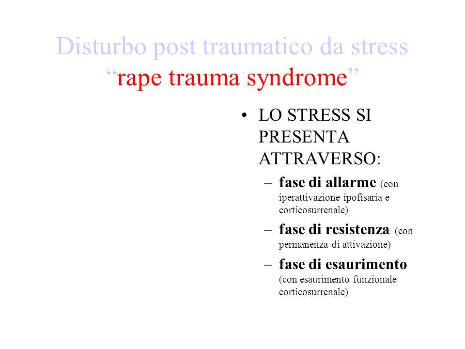 Disturbo post traumatico da stressrape trauma syndrome RISPOSTE PSICOPATOLOGICHE DA STRESS: –reazione da iperstress –reazione da stress acuto e/o cronico in condizione di blocco dellazione –reazione da stress cronico iperprotratto