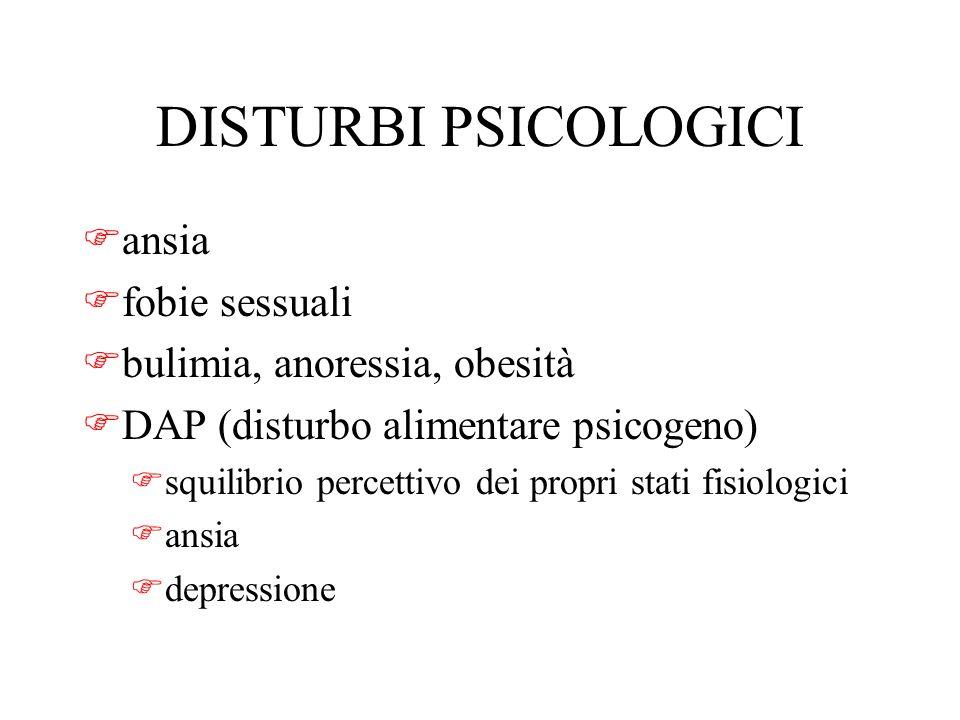 DISTURBI PSICOLOGICI ansia fobie sessuali bulimia, anoressia, obesità DAP (disturbo alimentare psicogeno) squilibrio percettivo dei propri stati fisio