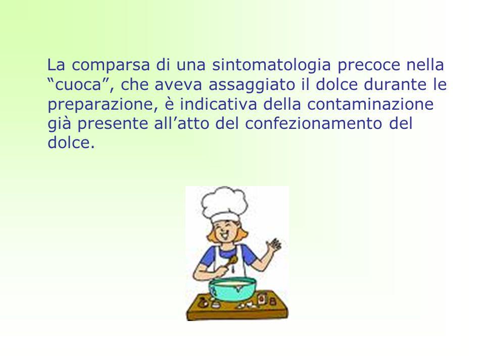 La comparsa di una sintomatologia precoce nella cuoca, che aveva assaggiato il dolce durante le preparazione, è indicativa della contaminazione già presente allatto del confezionamento del dolce.
