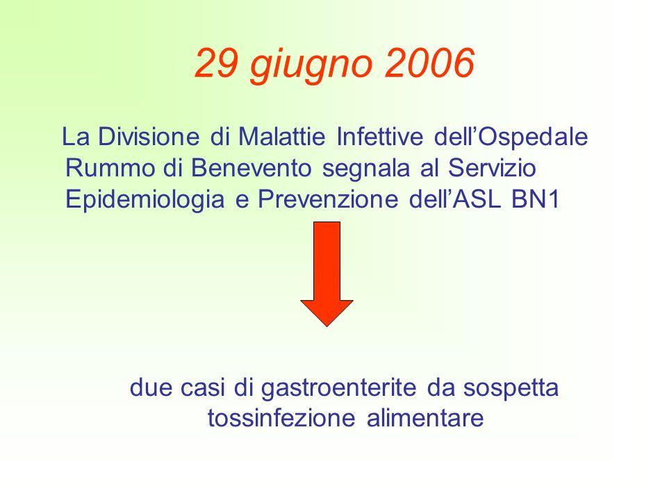 29 giugno 2006 La Divisione di Malattie Infettive dellOspedale Rummo di Benevento segnala al Servizio Epidemiologia e Prevenzione dellASL BN1 due casi di gastroenterite da sospetta tossinfezione alimentare