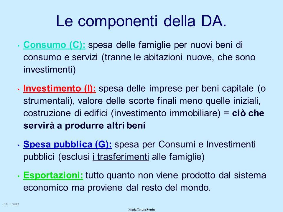 05/11/2013 Maria Teresa Porrini Le componenti della DA. Consumo (C): spesa delle famiglie per nuovi beni di consumo e servizi (tranne le abitazioni nu