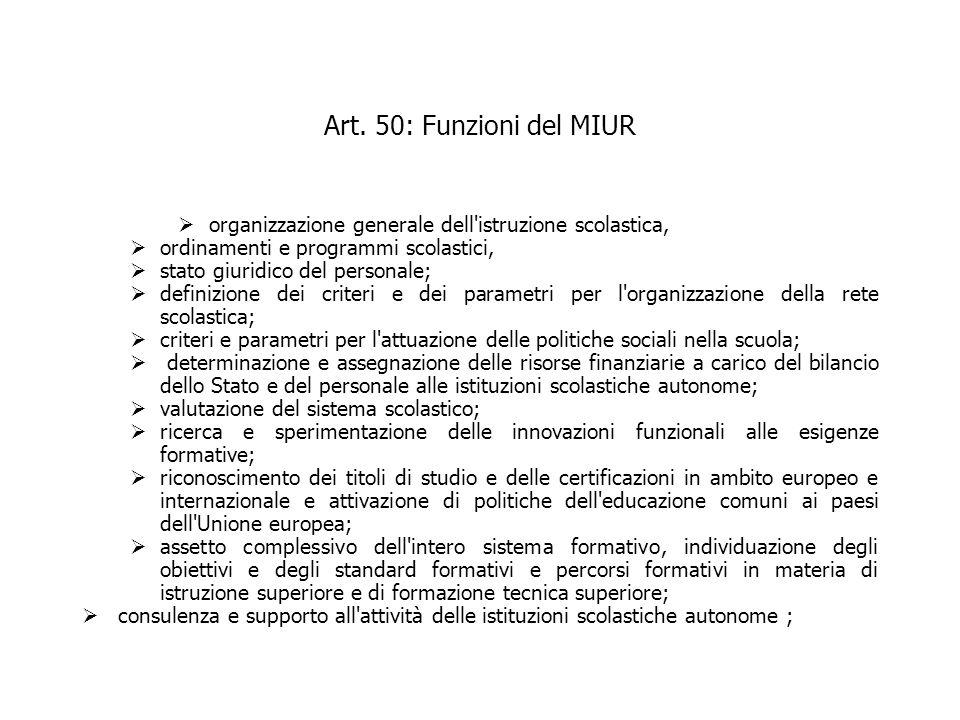 Art. 50: Funzioni del MIUR organizzazione generale dell'istruzione scolastica, ordinamenti e programmi scolastici, stato giuridico del personale; defi