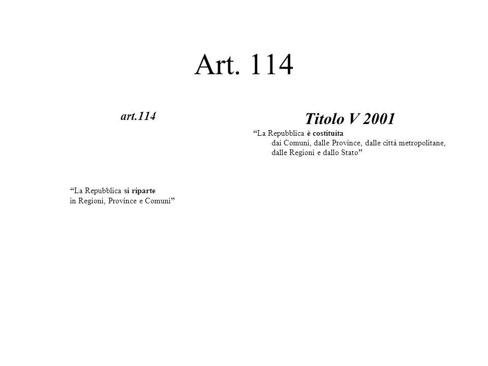 Art. 114 art.114 Titolo V 2001 La Repubblica è costituita dai Comuni, dalle Province, dalle città metropolitane, dalle Regioni e dallo Stato La Repubb