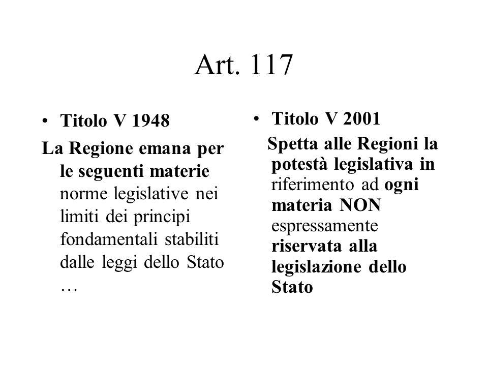 Art. 117 Titolo V 1948 La Regione emana per le seguenti materie norme legislative nei limiti dei principi fondamentali stabiliti dalle leggi dello Sta