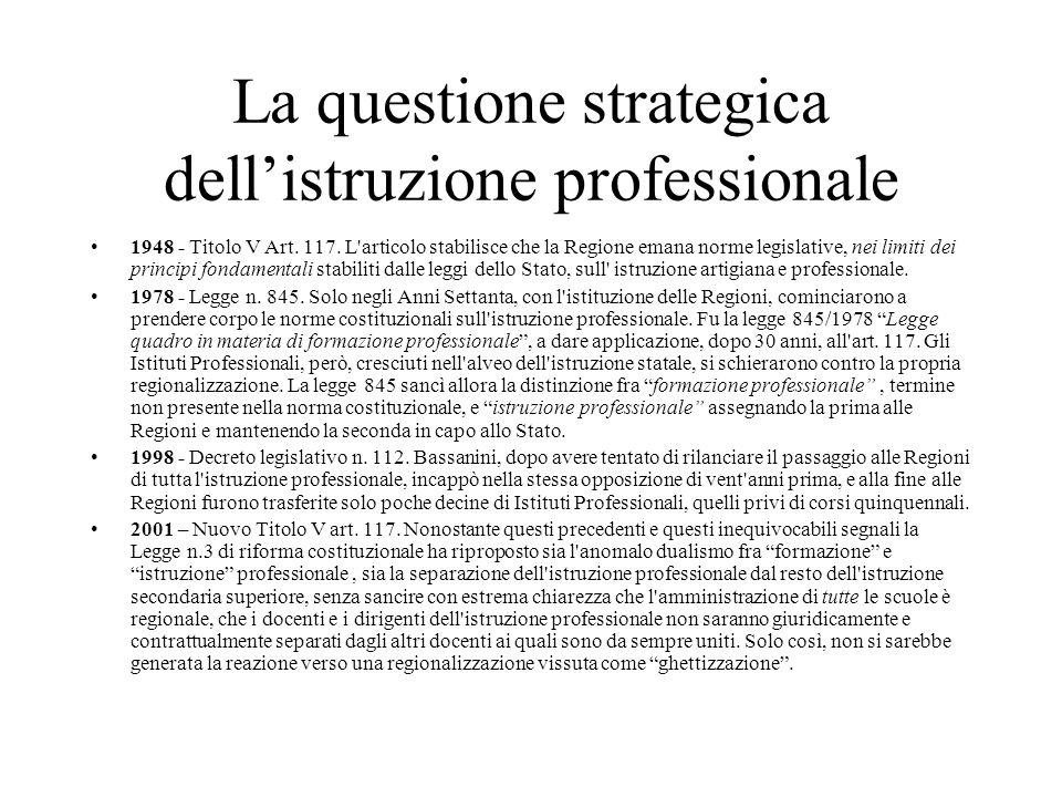 La questione strategica dellistruzione professionale 1948 - Titolo V Art. 117. L'articolo stabilisce che la Regione emana norme legislative, nei limit