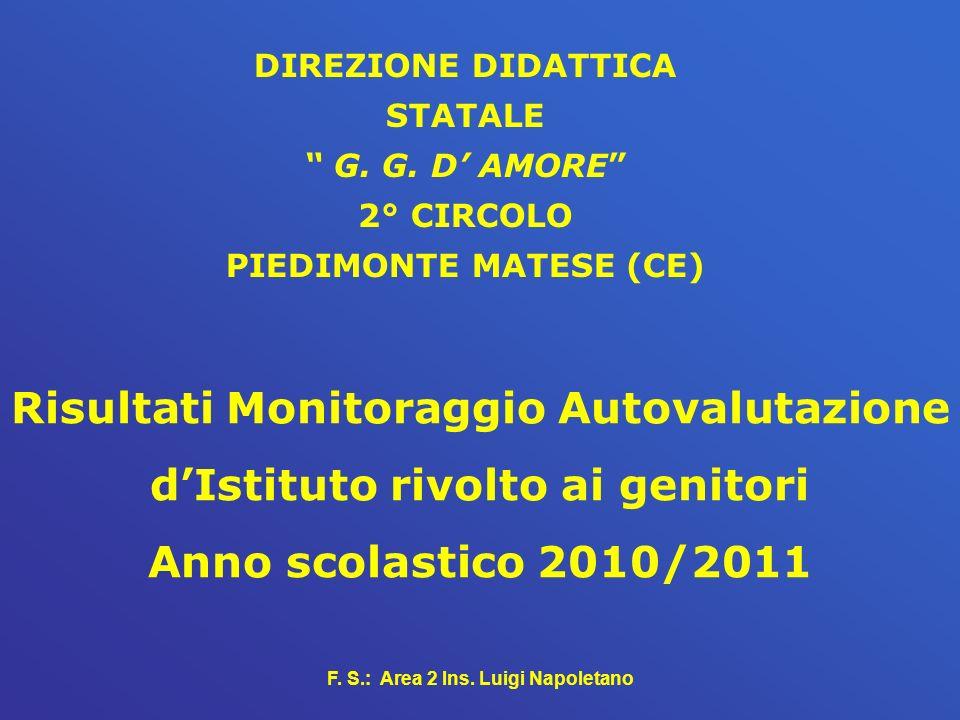 F. S.: Area 2 Ins. Luigi Napoletano Risultati Monitoraggio Autovalutazione dIstituto rivolto ai genitori Anno scolastico 2010/2011 DIREZIONE DIDATTICA