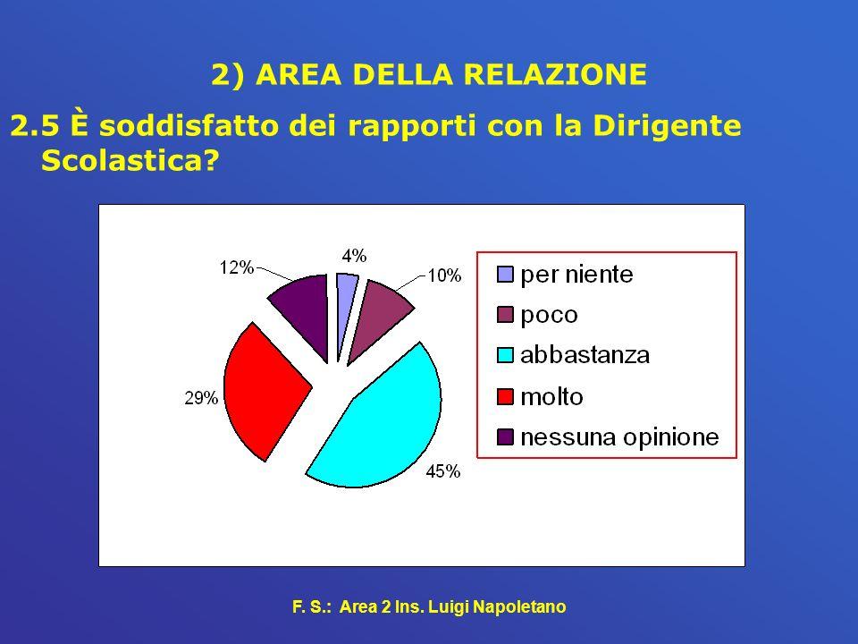 F. S.: Area 2 Ins. Luigi Napoletano 2) AREA DELLA RELAZIONE 2.5 È soddisfatto dei rapporti con la Dirigente Scolastica?