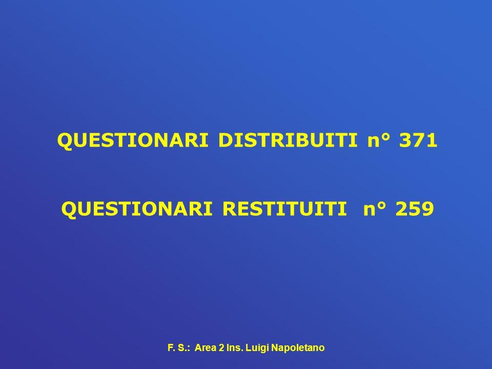 F. S.: Area 2 Ins. Luigi Napoletano QUESTIONARI DISTRIBUITI n° 371 QUESTIONARI RESTITUITI n° 259