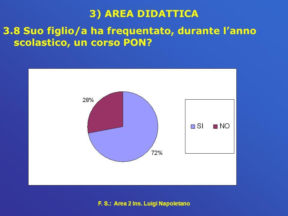 F. S.: Area 2 Ins. Luigi Napoletano 3) AREA DIDATTICA 3.8 Suo figlio/a ha frequentato, durante lanno scolastico, un corso PON?